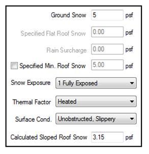 Snow Building Loading