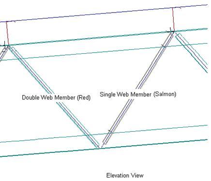 Training Open Web Truss Rafters